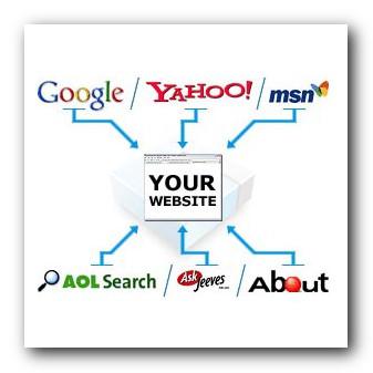 Cómo posicionar,Indexar en Google